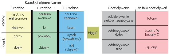 http://fizyka.org/artykul/73_4.jpg